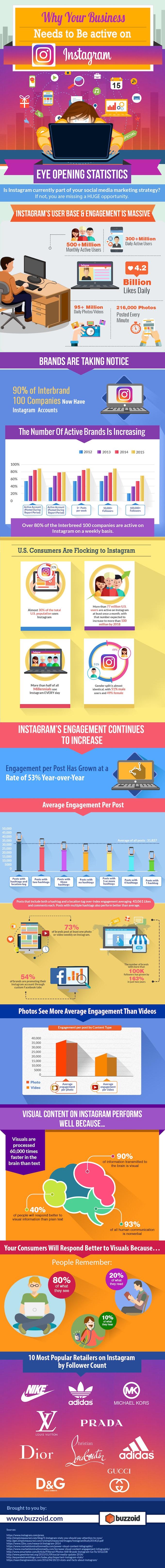 Buzzoid Instagram Infographic' width='680px